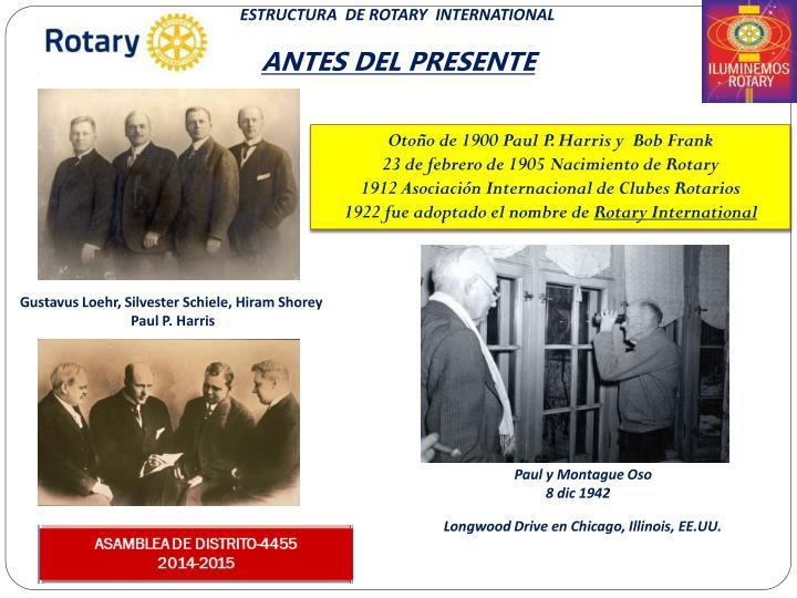 ESTRUCTURA  DE ROTARY  INTERNATIONAL