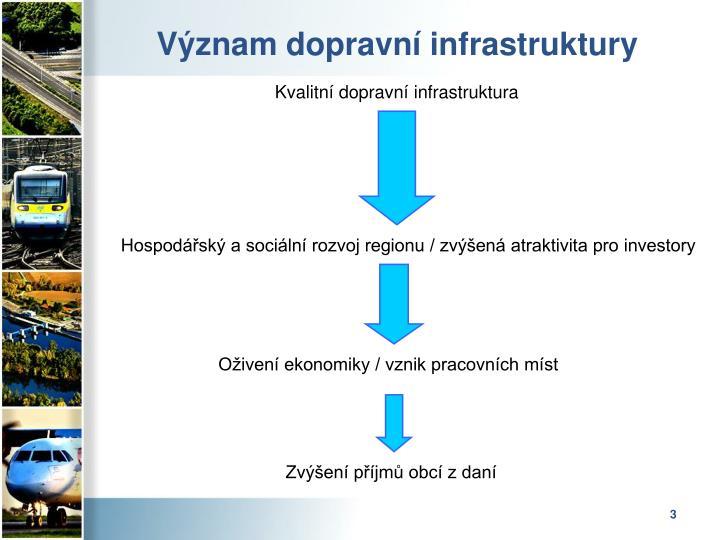 Význam dopravní infrastruktury