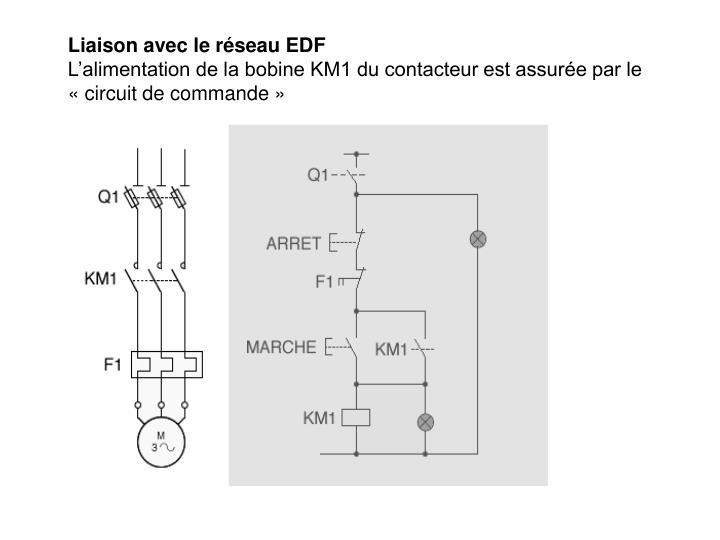 Liaison avec le réseau EDF