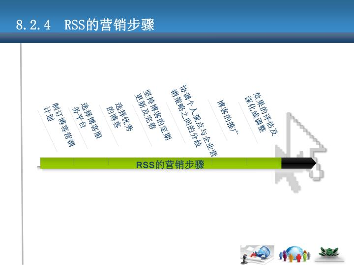 8.2.4  RSS
