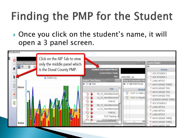 Finding the PMP for the Student