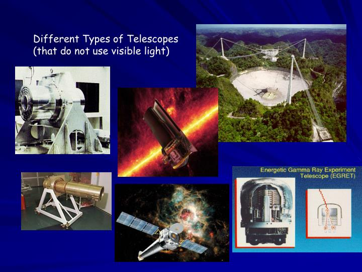 Different Types of Telescopes