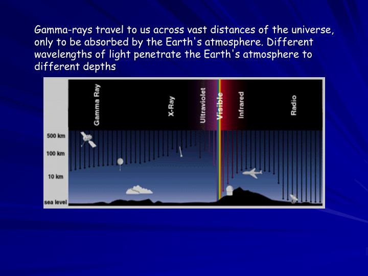 Gamma-rays travel to us across vast distances of the universe, only to be absorbed by the Earth's atmosphere. Different wavelengths of light penetrate the Earth's atmosphere to different depths