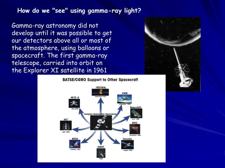 "How do we ""see"" using gamma-ray light?"