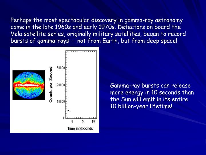 Perhaps the most spectacular discovery in gamma-ray astronomy came in the late 1960s and early 1970s. Detectors on board the Vela satellite series, originally military satellites, began to record bursts of gamma-rays -- not from Earth, but from deep space!