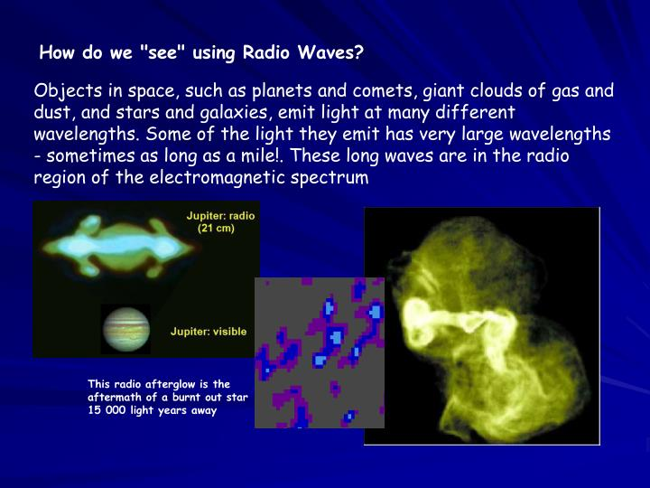 "How do we ""see"" using Radio Waves?"