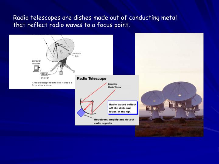 Radio telescopes are dishes made out of conducting metal that reflect radio waves to a focus point.