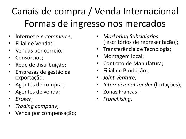 Canais de compra / Venda Internacional