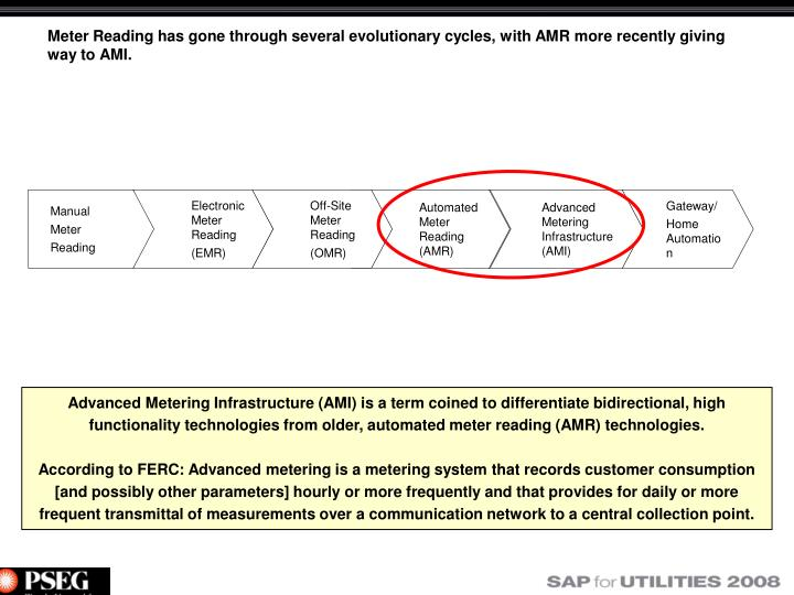 Meter Reading has gone through several evolutionary cycles, with AMR more recently giving way to AMI.