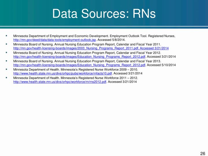 Data Sources: RNs