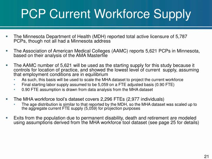 PCP Current Workforce Supply