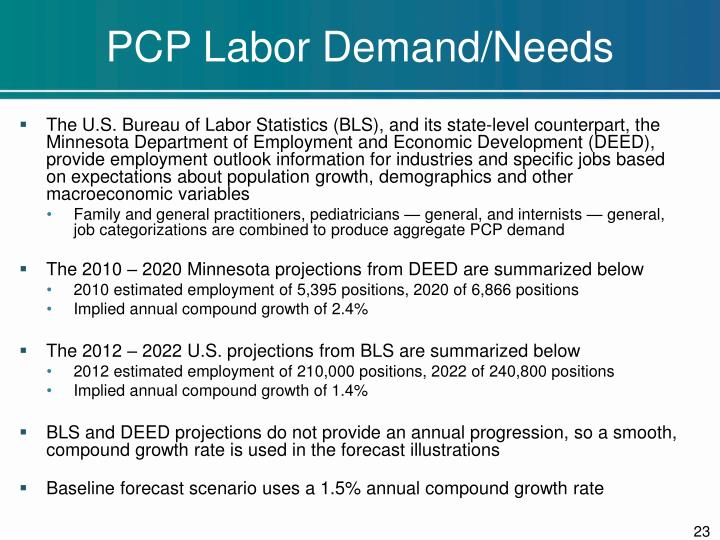 PCP Labor Demand/Needs