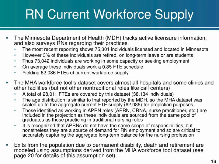 RN Current Workforce Supply