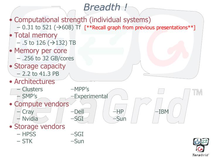 Breadth !