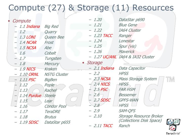 Compute (27) & Storage (11) Resources