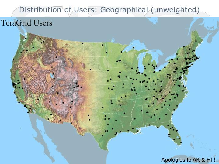 Distribution of Users: Geographical (unweighted)