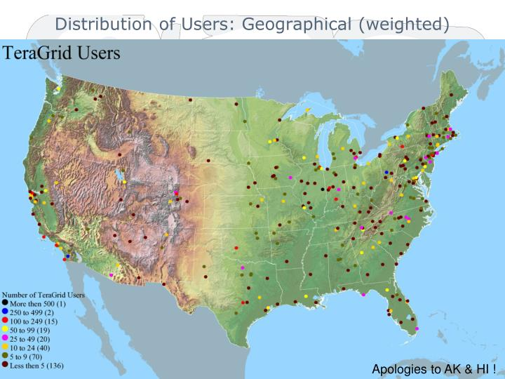 Distribution of Users: Geographical (weighted)
