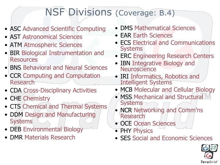 NSF Divisions
