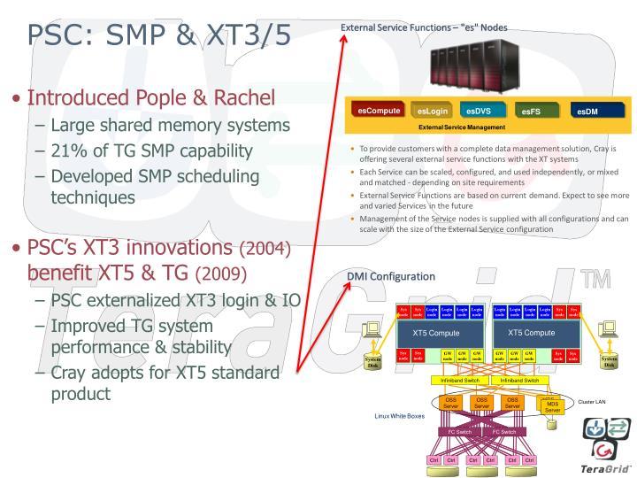 PSC: SMP & XT3/5