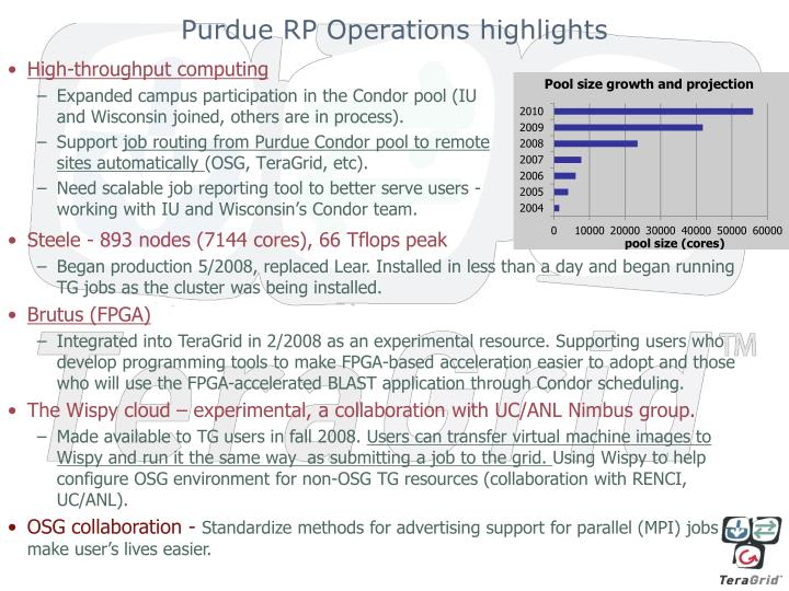 Purdue RP Operations highlights
