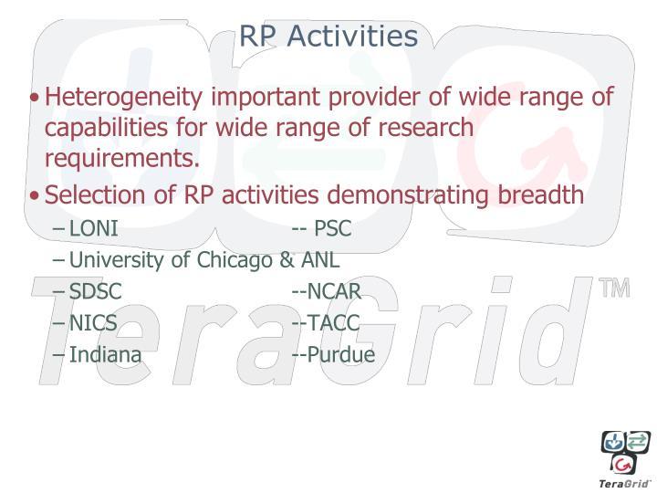RP Activities