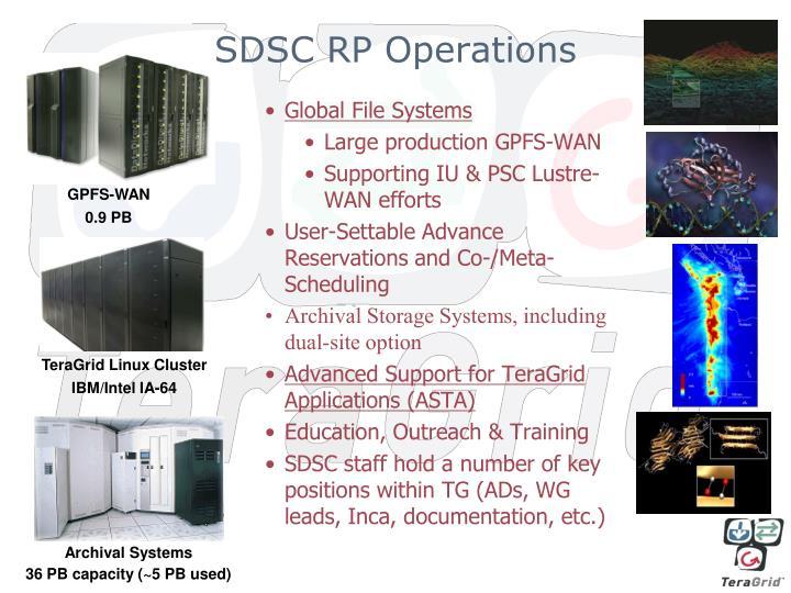 SDSC RP Operations