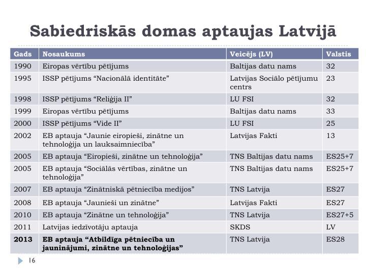 Sabiedriskās domas aptaujas Latvijā
