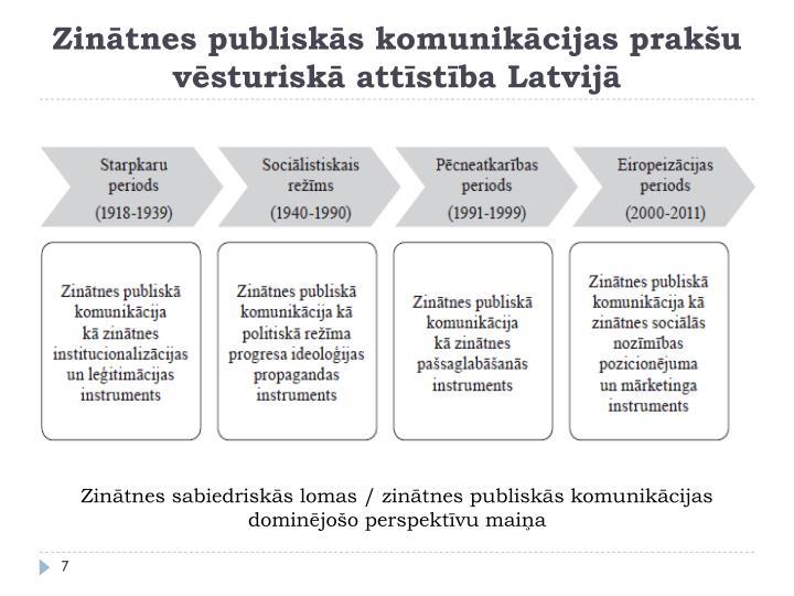 Zinātnes publiskās komunikācijas prakšu vēsturiskā attīstība Latvijā