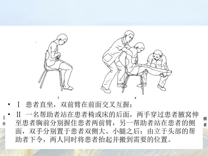 Ⅰ 患者直坐,双前臂在前面交叉互握;