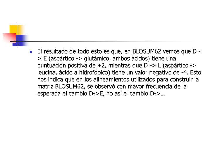 El resultado de todo esto es que, en BLOSUM62 vemos que D -> E (aspártico -> glutámico, ambos ácidos) tiene una puntuación positiva de +2, mientras que D -> L (aspártico -> leucina, ácido a hidrofóbico) tiene un valor negativo de -4. Esto nos indica que en los alineamientos utilizados para construir la matriz BLOSUM62, se observó con mayor frecuencia de la esperada el cambio D->E, no así el cambio D->L.