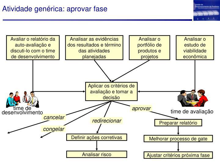 Atividade genérica: aprovar fase