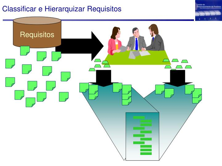 Classificar e Hierarquizar Requisitos