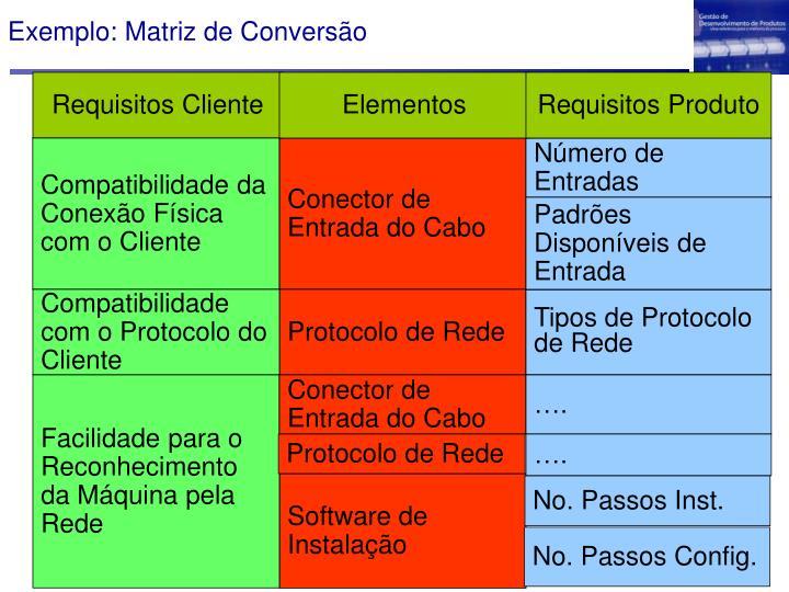 Exemplo: Matriz de Conversão