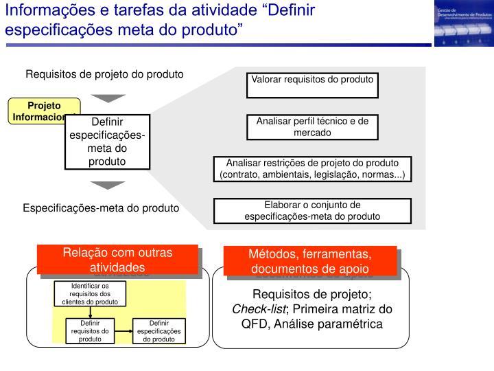 """Informações e tarefas da atividade """"Definir especificações meta do produto"""""""