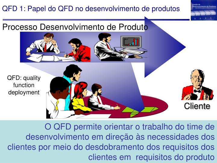 QFD 1: Papel do QFD no desenvolvimento de produtos