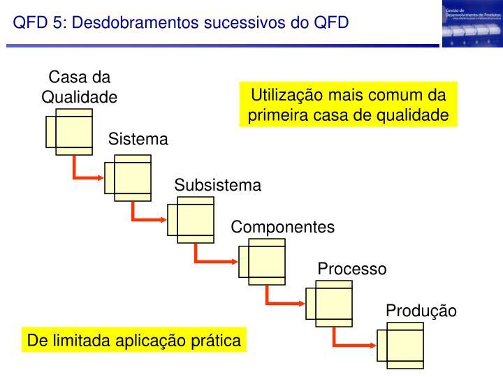 QFD 5: Desdobramentos sucessivos do QFD