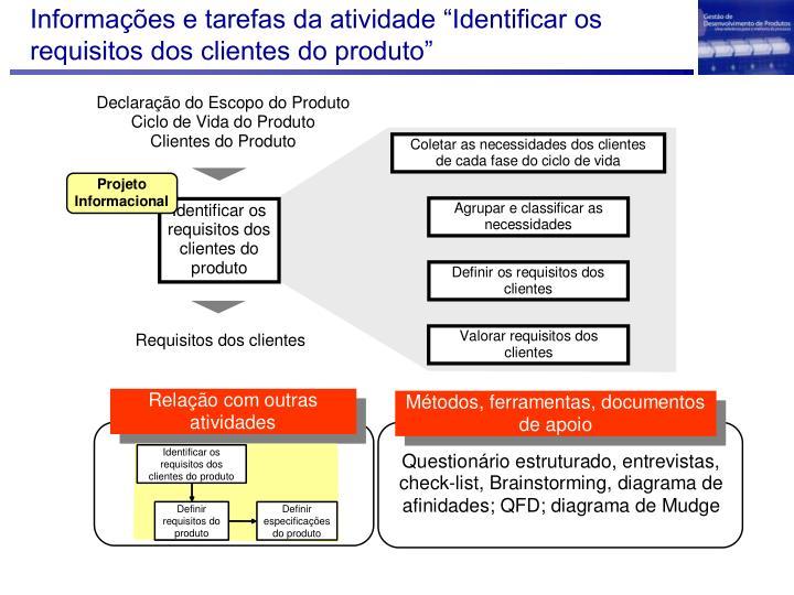 """Informações e tarefas da atividade """"Identificar os requisitos dos clientes do produto"""""""