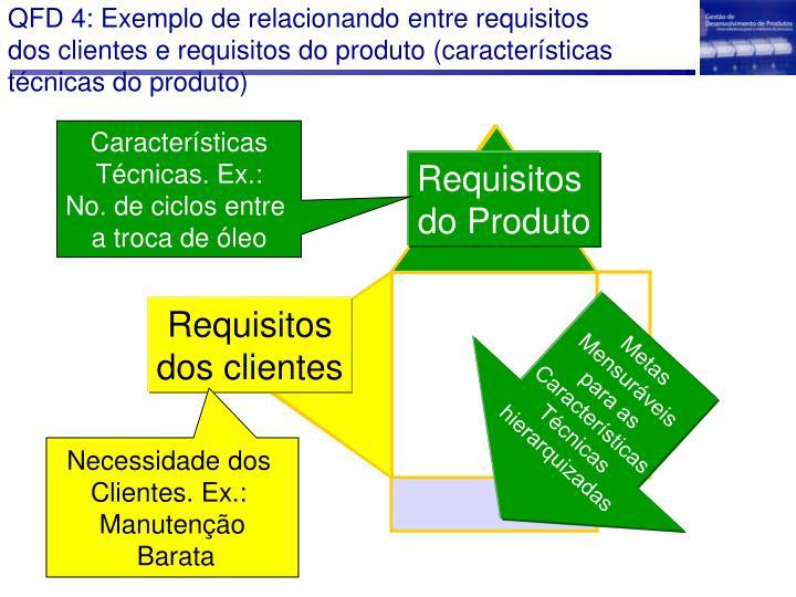 QFD 4: Exemplo de relacionando entre requisitos dos clientes e requisitos do produto (características técnicas do produto)