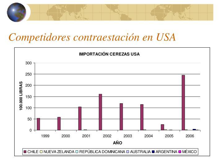 Competidores contraestación en USA