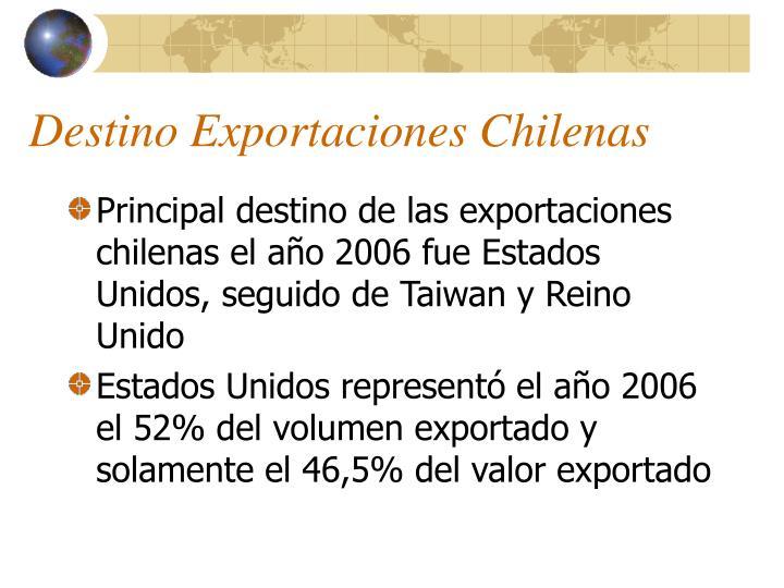 Destino Exportaciones Chilenas