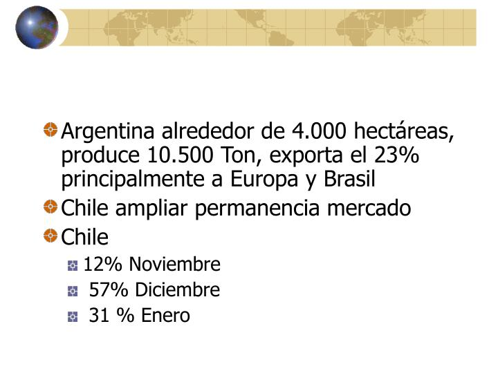 Argentina alrededor de 4.000 hectáreas, produce 10.500 Ton, exporta el 23% principalmente a Europa y Brasil