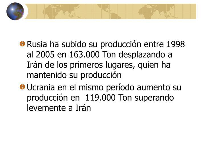 Rusia ha subido su producción entre 1998 al 2005 en 163.000 Ton desplazando a Irán de los primeros lugares, quien ha mantenido su producción