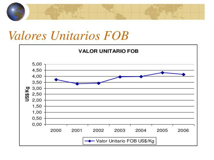 Valores Unitarios FOB