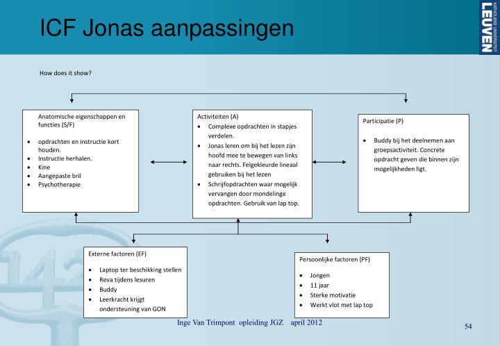ICF Jonas aanpassingen
