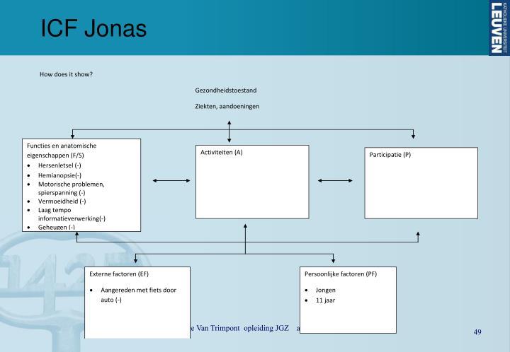 ICF Jonas