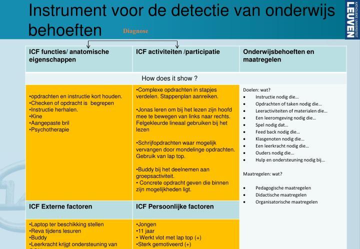 Instrument voor de detectie van onderwijs behoeften