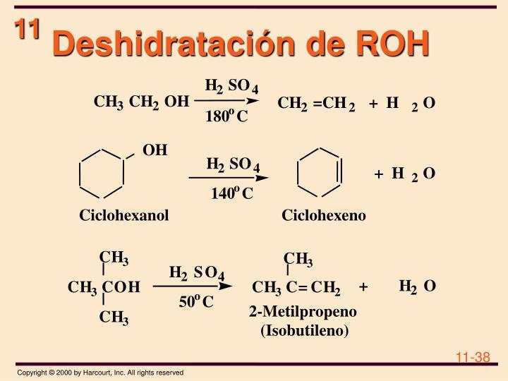 Deshidratación de ROH