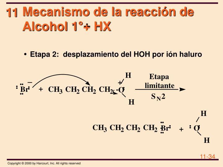 Mecanismo de la reacción de Alcohol 1°+ HX