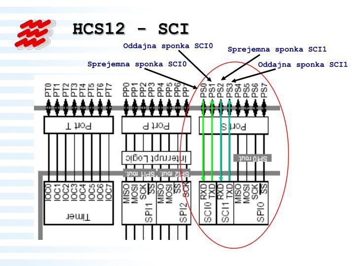 HCS12 - SCI