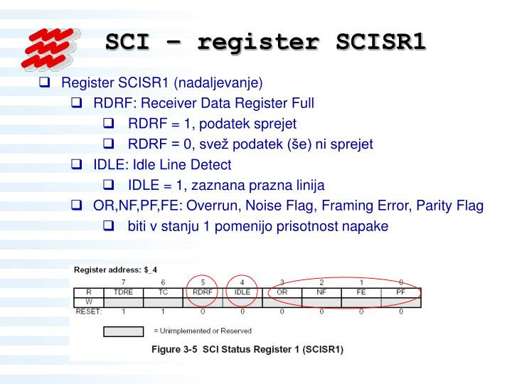 SCI – register SCISR1